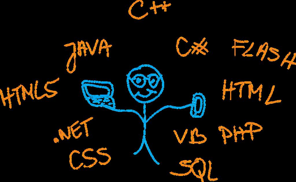 Software su misura